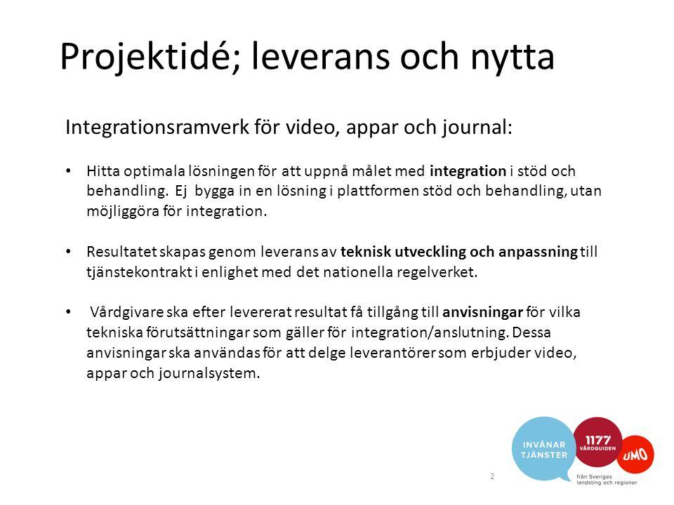 Projektidé; leverans och nytta 2 Integrationsramverk för video, appar och journal: Hitta optimala lösningen för att uppnå målet med integration i stöd