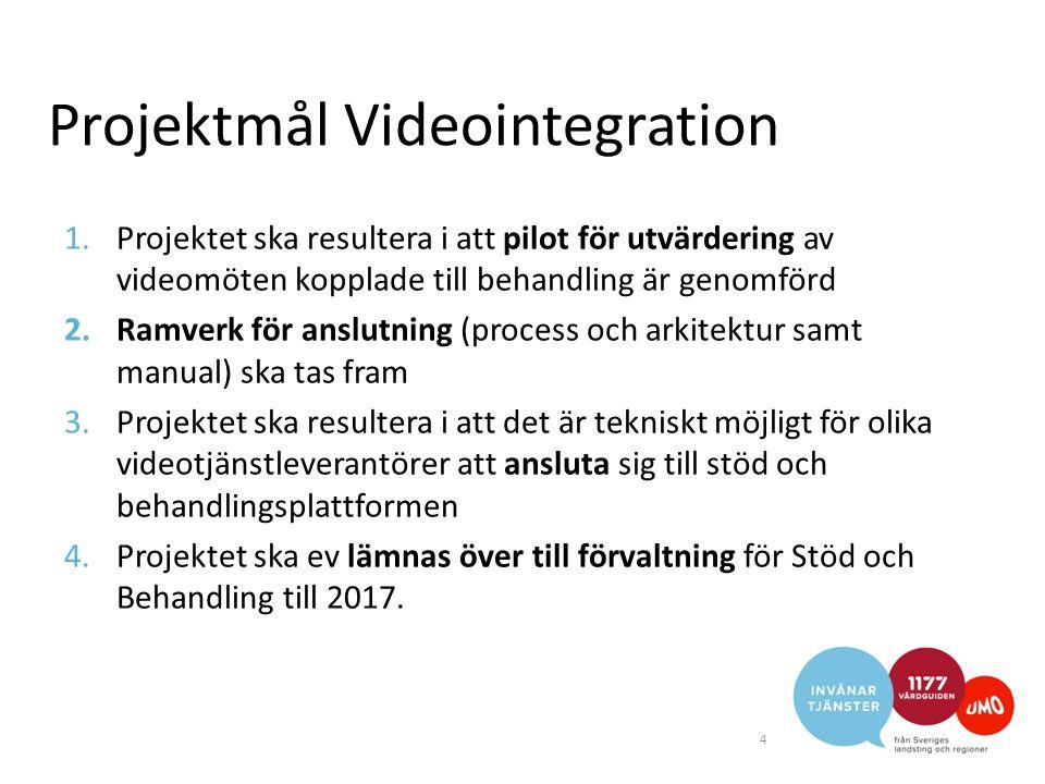 Piloter videointegration SoB 5 Storumans sjukstuga, Västerbotten läns landsting -KBT Behandling via videomöten -Patienter geografiskt spridda, och för vissa är videomöten enda möjligheten till behandling -Stor kunskap och vana kring videomöten Internethabiliteringen, Stockholms läns landsting -Utbildning om Asperger -Invånare geografiskt spridda, föredrar videomöten framför fysiska -Stor kunskap och vana kring Stöd och behandling