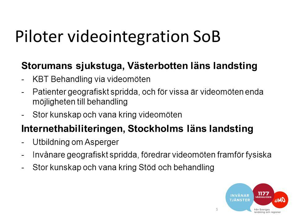 Piloter videointegration SoB 5 Storumans sjukstuga, Västerbotten läns landsting -KBT Behandling via videomöten -Patienter geografiskt spridda, och för