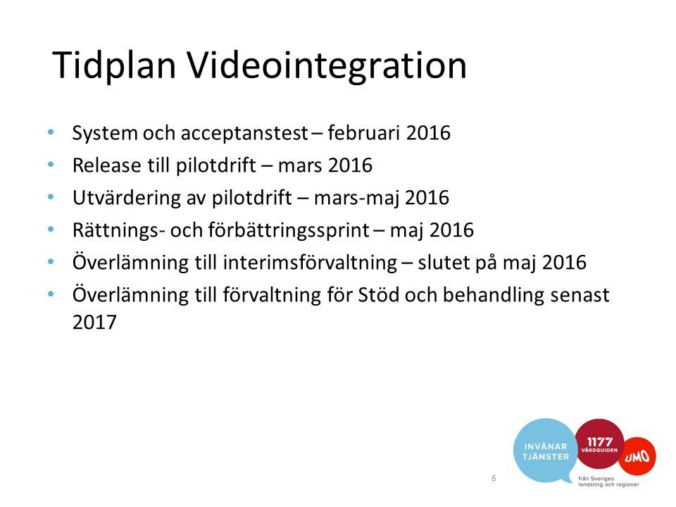 Tidplan Videointegration 6 System och acceptanstest – februari 2016 Release till pilotdrift – mars 2016 Utvärdering av pilotdrift – mars-maj 2016 Rätt