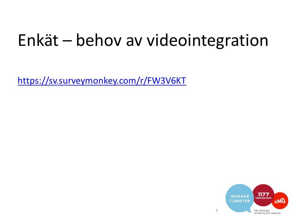 Enkät – behov av videointegration https://sv.surveymonkey.com/r/FW3V6KT 9