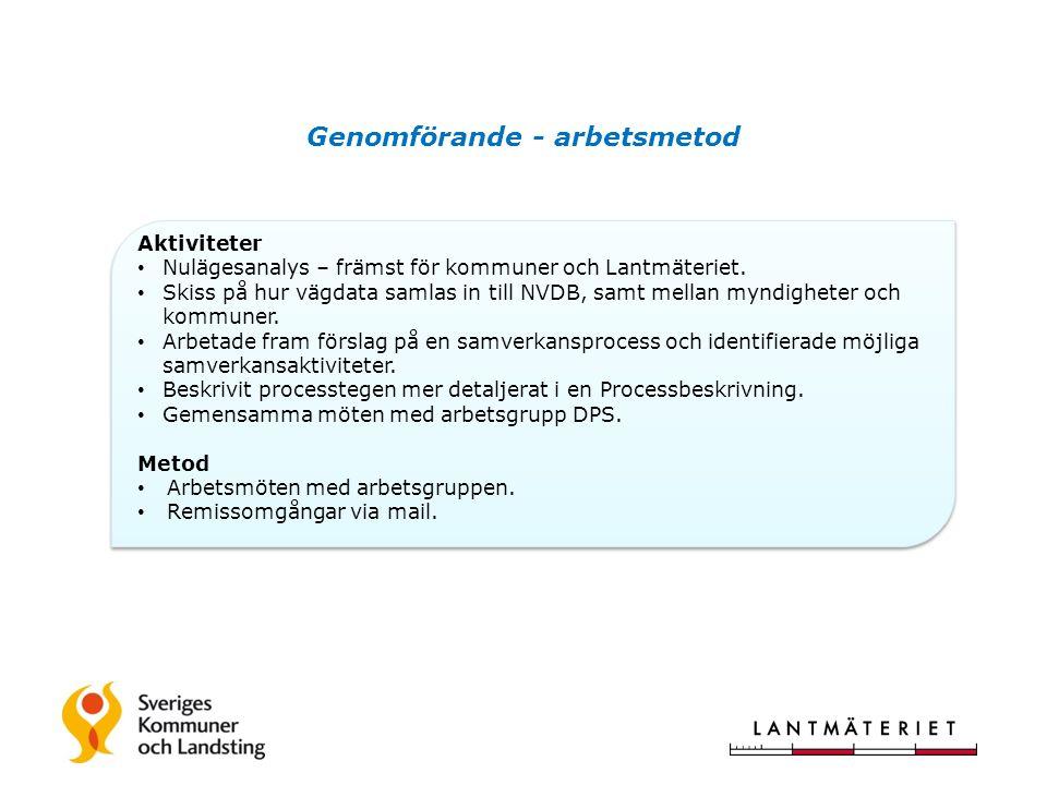 Genomförande - arbetsmetod Aktiviteter Nulägesanalys – främst för kommuner och Lantmäteriet.