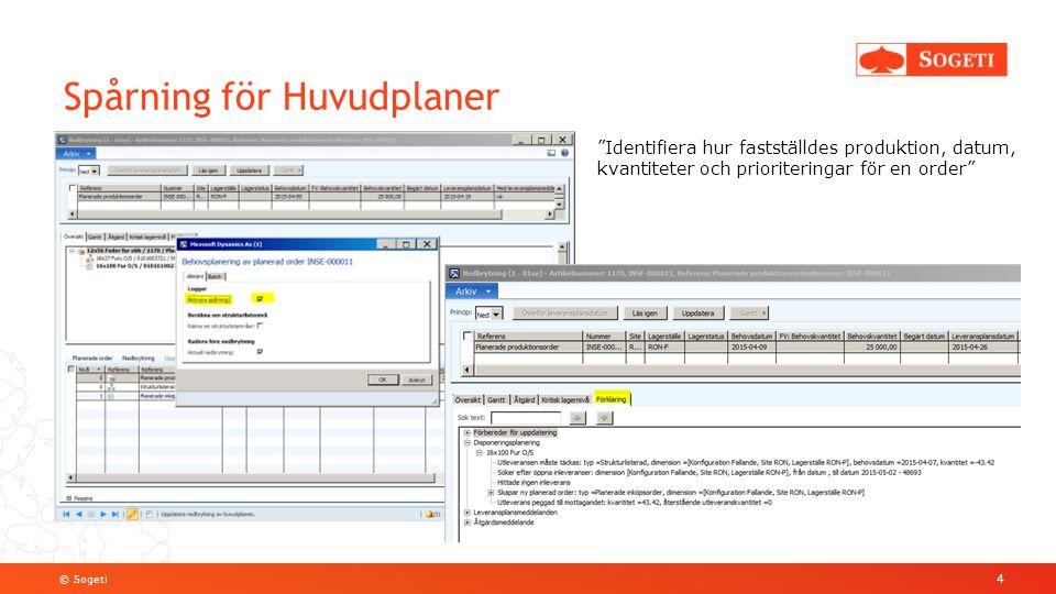 © Sogeti Spårning för Huvudplaner 4 Identifiera hur fastställdes produktion, datum, kvantiteter och prioriteringar för en order