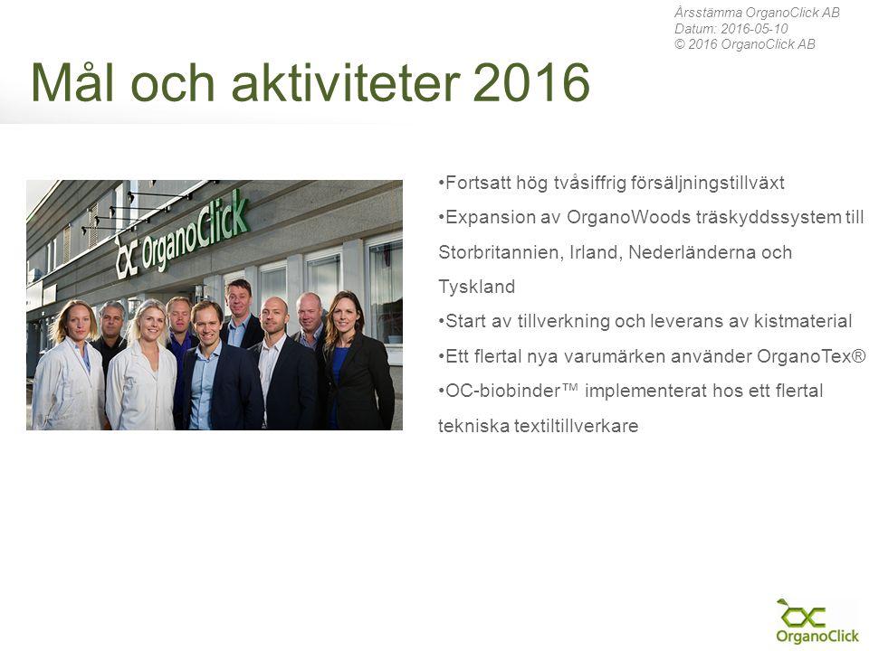 Mål och aktiviteter 2016 Fortsatt hög tvåsiffrig försäljningstillväxt Expansion av OrganoWoods träskyddssystem till Storbritannien, Irland, Nederlände