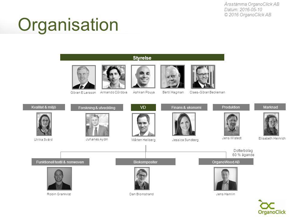 Organisation Årsstämma OrganoClick AB Datum: 2016-05-10 © 2016 OrganoClick AB Dotterbolag 60 % ägande Armando CórdovaClaes-Göran BeckemanAshkan PouyaB