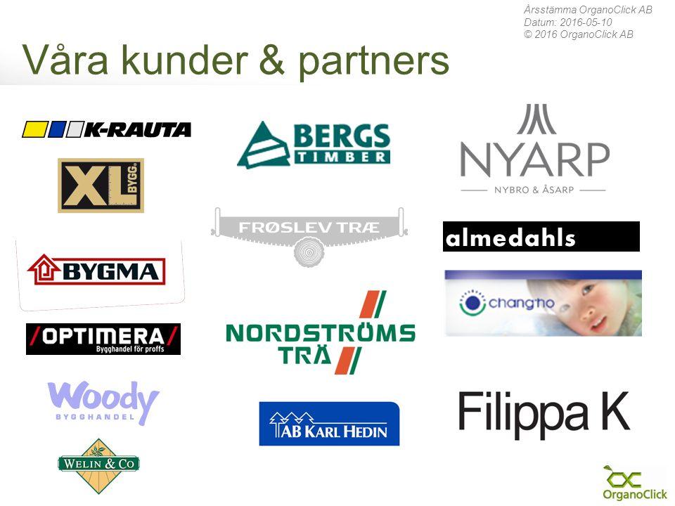 Våra kunder & partners Årsstämma OrganoClick AB Datum: 2016-05-10 © 2016 OrganoClick AB