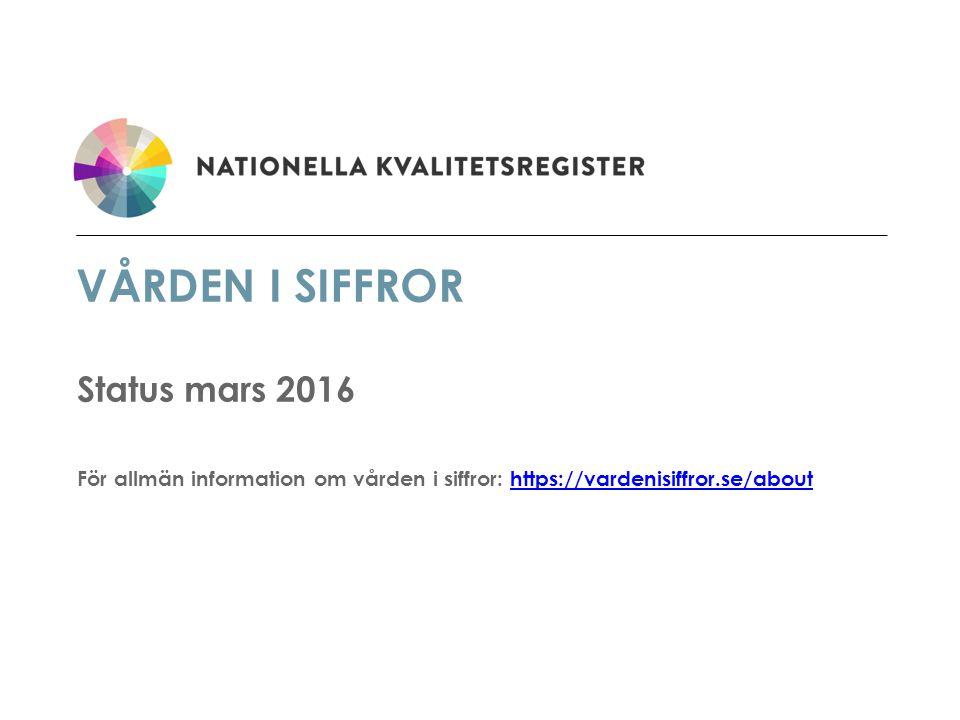 VÅRDEN I SIFFROR Status mars 2016 För allmän information om vården i siffror: https://vardenisiffror.se/abouthttps://vardenisiffror.se/about
