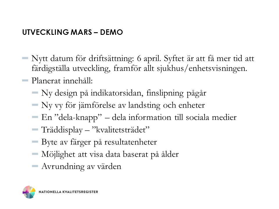 UTVECKLING MARS – DEMO Nytt datum för driftsättning: 6 april. Syftet är att få mer tid att färdigställa utveckling, framför allt sjukhus/enhetsvisning