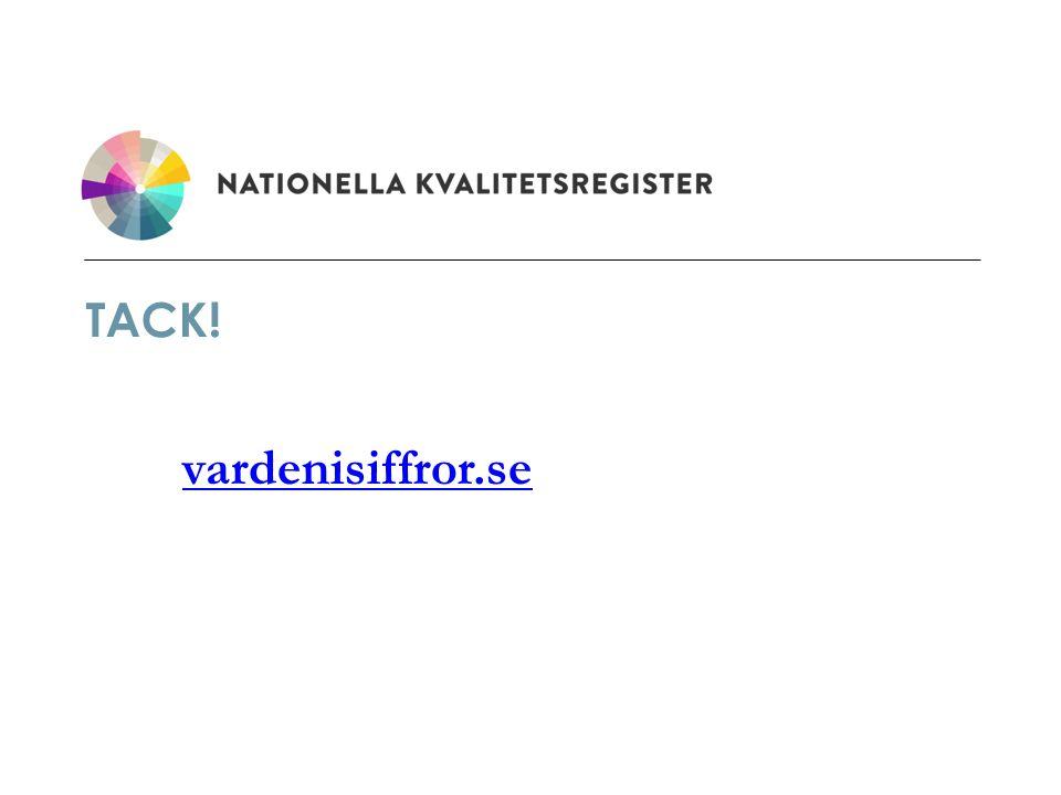 TACK! vardenisiffror.se