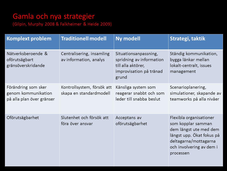 Gamla och nya strategier (Gilpin, Murphy 2008 & Falkheimer & Heide 2009) Komplext problemTraditionell modellNy modellStrategi, taktik Nätverksberoende & oförutsägbart gränsöverskridande Centralisering, insamling av information, analys Situationsanpassning, spridning av information till alla aktörer, improvisation på tränad grund Ständig kommunikation, bygga länkar mellan lokalt-centralt, issues management Förändring som sker genom kommunikation på alla plan över gränser Kontrollsystem, försök att skapa en standardmodell Känsliga system som reagerar snabbt och som leder till snabba beslut Scenarioplanering, simulationer, skapande av teamworks på alla nivåer OförutsägbarhetSlutenhet och försök att föra över ansvar Acceptans av oförutsägbarhet Flexibla organisationer som kopplar samman dem längst ute med dem längst upp.