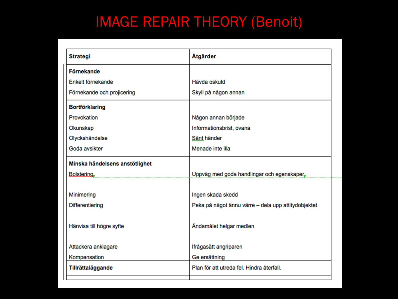 IMAGE REPAIR THEORY (Benoit)