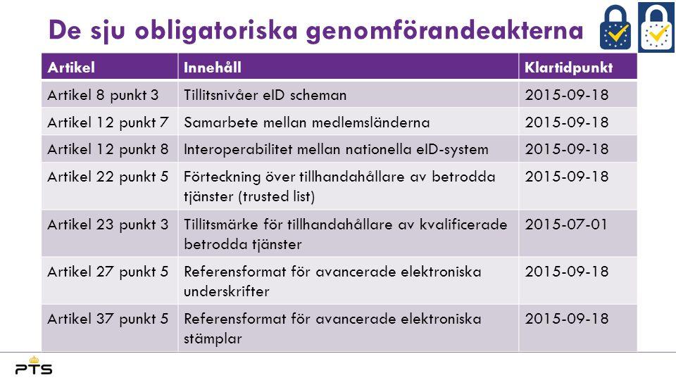 Genomförandeakter – betrodda tjänster ArtikelOmrådeStatus 17.8Format årsrapport till kommissionen från NRAEj påbörjat 19.4Tekniska och organisatoriska säkerhetsåtgärder och incidentrapporteringENISA arbetsgrupp arbetar med ramverk för incidentrapportering 20.4Standarder för ackreditering och granskningsregler för certifieringEj påbörjat 21.4Former och förfarande för anmälan om att tillhandahålla kvalificerade betrodda tjänster Ej påbörjat 22.5Förteckning över kvalificerade tillhandahållare av betrodda tjänsterBeslutad 23.3Förtroende märke för tillhandahållare av kvalificerade betrodda tjänsterBeslutad 24.5, 29.2, 30.3, 30.4, 39 Om tillförlitliga IT-system och produkter Om referenser för anordningar för skapande av kvalificerade elektroniska underskrifter Förteckning över standarder för säkerhetsbedömning av IT-produkter Delegerad akt om särskilda krav på utsedda organ Omfattar även artikel 39 med motsvarande krav men för stämplar Arbete pågår med en möjlig genomförandeakt på området