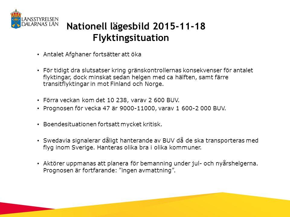 Nationell lägesbild 2015-11-18 Flyktingsituation Antalet Afghaner fortsätter att öka För tidigt dra slutsatser kring gränskontrollernas konsekvenser för antalet flyktingar, dock minskat sedan helgen med ca hälften, samt färre transitflyktingar in mot Finland och Norge.
