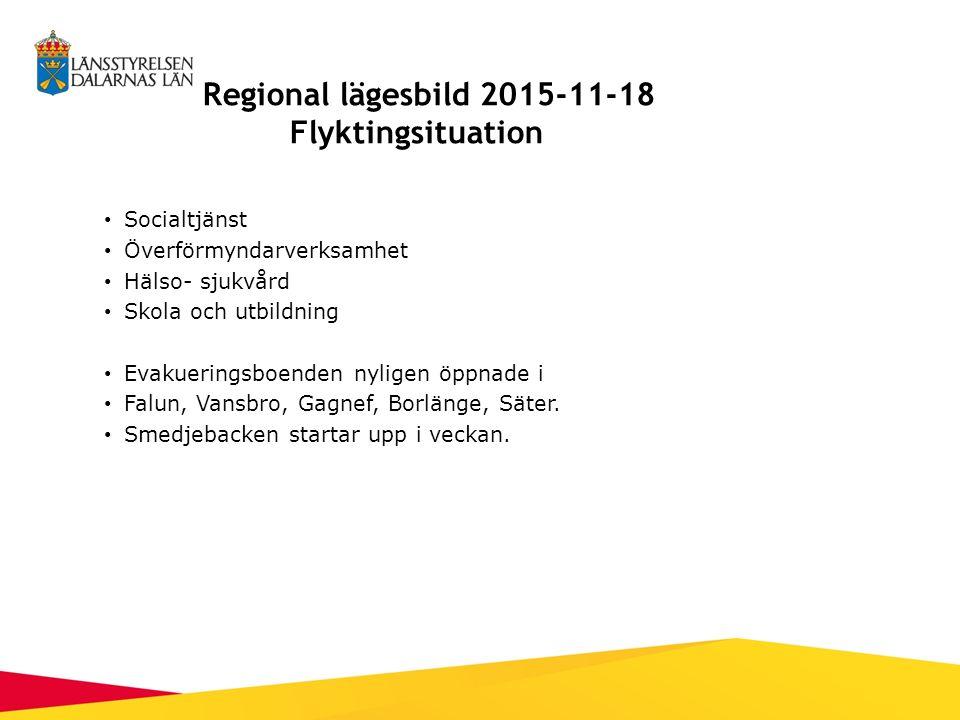 Regional lägesbild 2015-11-18 Flyktingsituation Socialtjänst Överförmyndarverksamhet Hälso- sjukvård Skola och utbildning Evakueringsboenden nyligen öppnade i Falun, Vansbro, Gagnef, Borlänge, Säter.