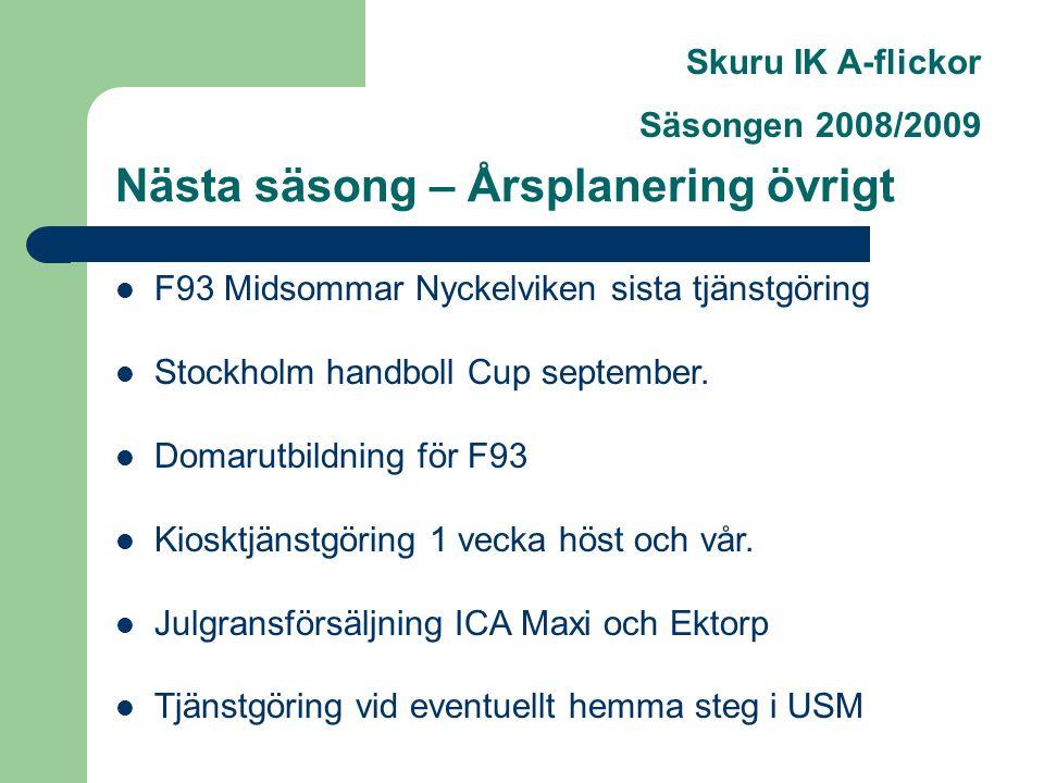 Skuru IK A-flickor Säsongen 2008/2009 Nästa säsong – Årsplanering övrigt F93 Midsommar Nyckelviken sista tjänstgöring Stockholm handboll Cup september.