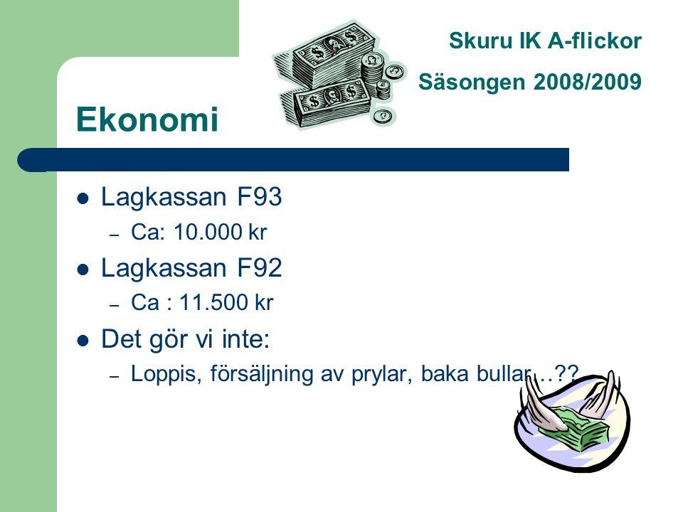 Skuru IK A-flickor Säsongen 2008/2009 Ekonomi Lagkassan F93 – Ca: 10.000 kr Lagkassan F92 – Ca : 11.500 kr Det gör vi inte: – Loppis, försäljning av prylar, baka bullar…
