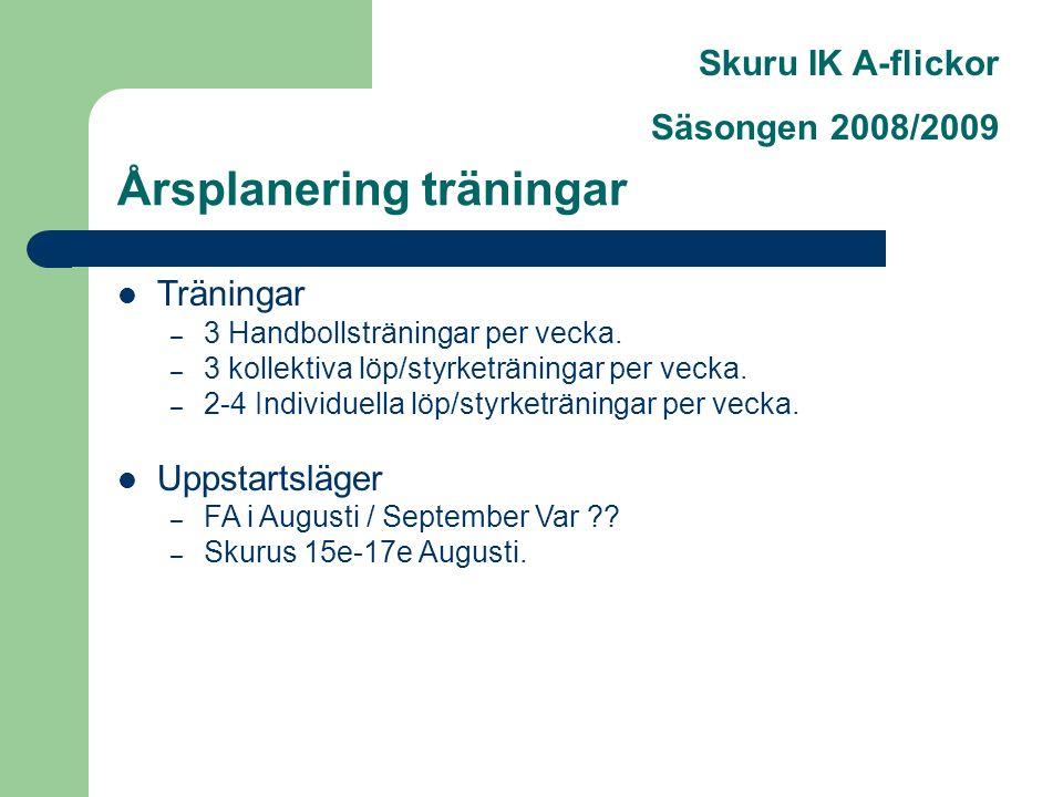 Skuru IK A-flickor Säsongen 2008/2009 Årsplanering träningar Träningar – 3 Handbollsträningar per vecka.