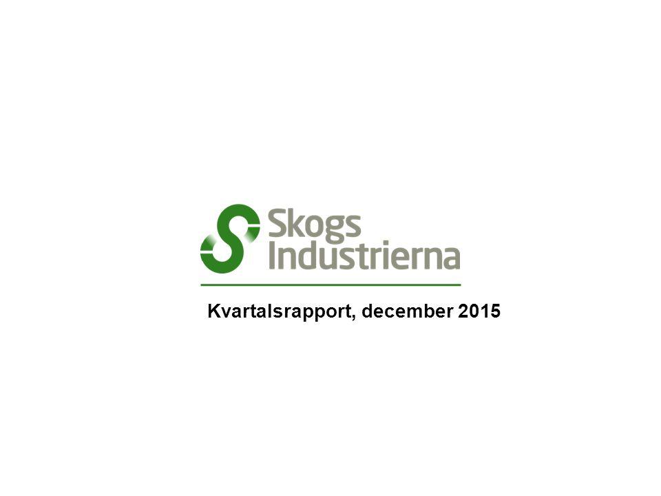 Procentuell förändring av pappersproduktion, i vissa länder jan-sep 2015/2014 och 2014/2013 Källa: CEPI, Skogsindustrierna