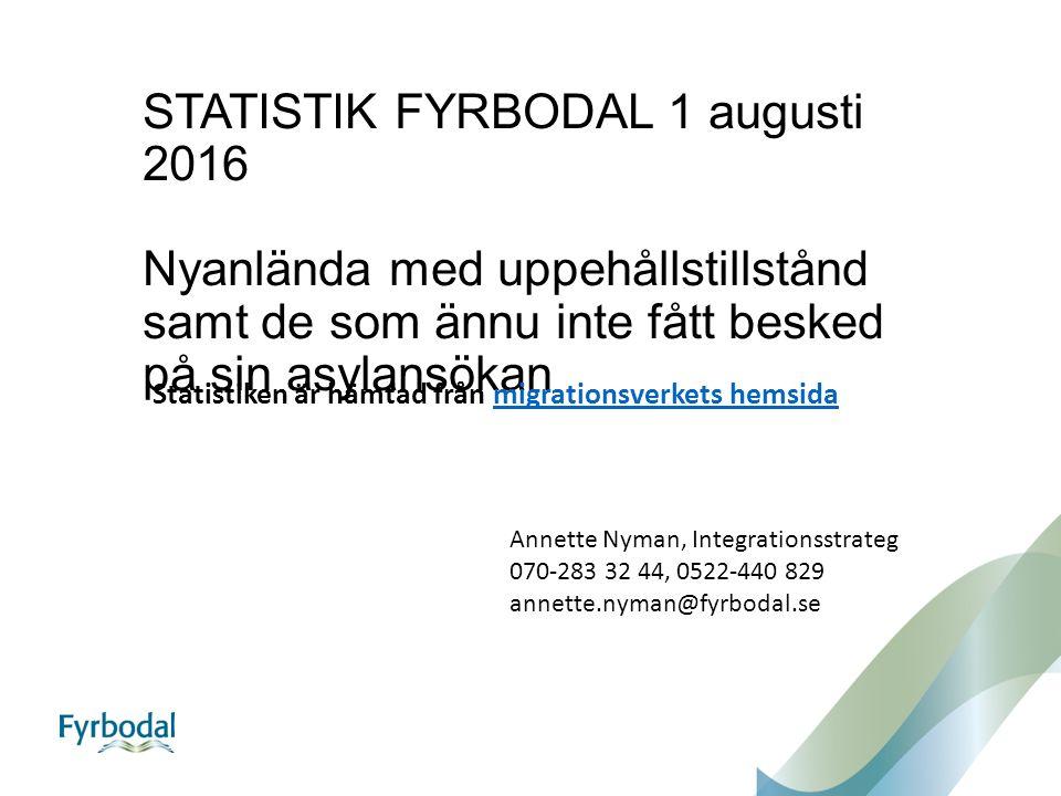 Förändring gällande antal personer inom etableringen (etableringstid max 2 år) i Åmål de sista nio månaderna, samt antal asylsökande boende i kommunen i migrationsverkets mottagningssystem.