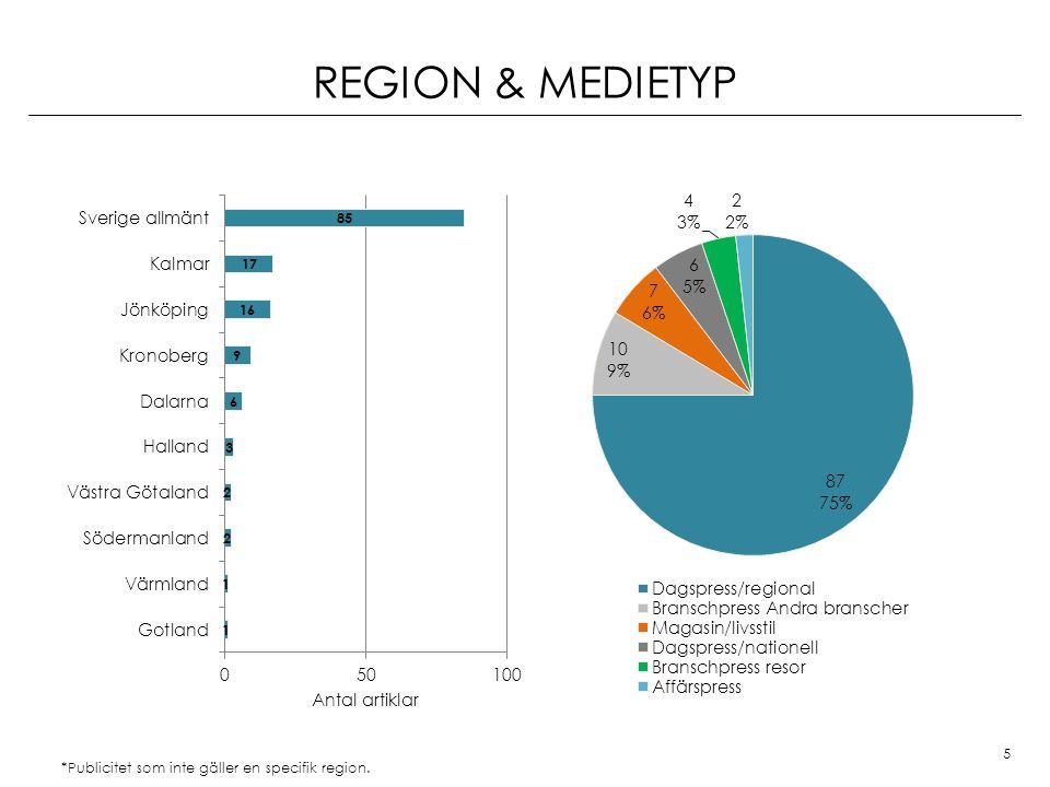 REGION & MEDIETYP 5 *Publicitet som inte gäller en specifik region.