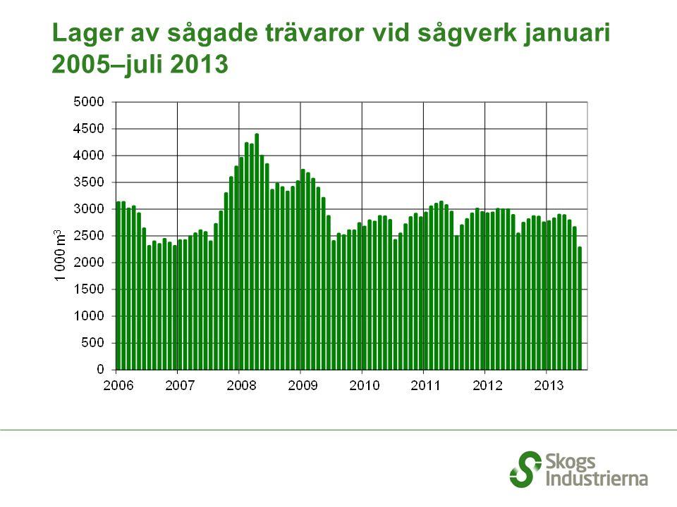 Lager av sågade trävaror vid sågverk januari 2005–juli 2013