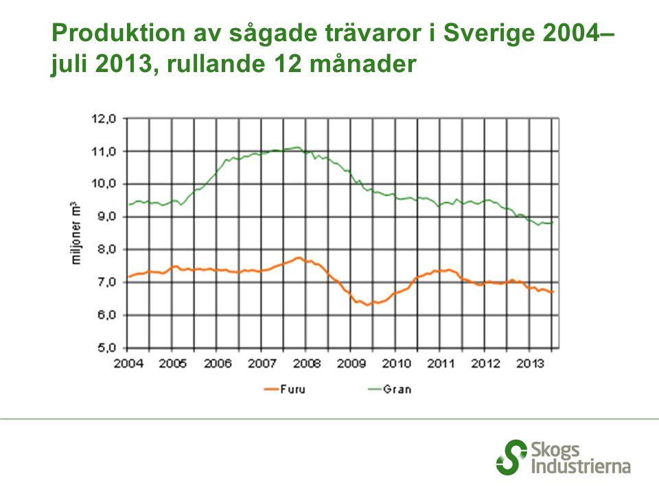 Produktion av sågade trävaror i Sverige 2004– juli 2013, rullande 12 månader