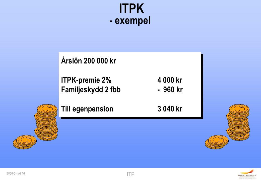 ITP 2006-01 sid 16 ITPK - exempel Årslön 200 000 kr ITPK-premie 2%4 000 kr Familjeskydd 2 fbb- 960 kr Till egenpension3 040 kr Årslön 200 000 kr ITPK-premie 2%4 000 kr Familjeskydd 2 fbb- 960 kr Till egenpension3 040 kr