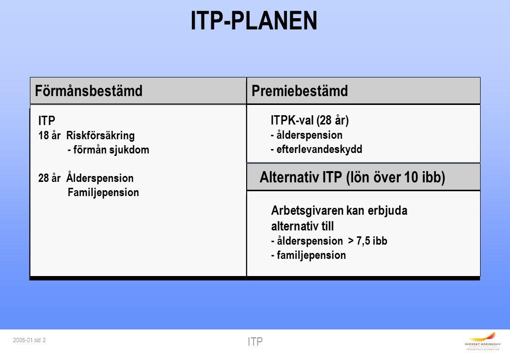 ITP 2006-01 sid 23 SAMORDNING tillgodoräkna tid och avräkna tidigare intjänad pension tillgodoräkna tid och avräkna tidigare intjänad pension Metod att alternativ ITP (10-taggare) extra pensioner - intjänade parallellt med kollektivavtalad pension alternativ ITP (10-taggare) extra pensioner - intjänade parallellt med kollektivavtalad pension Undantag