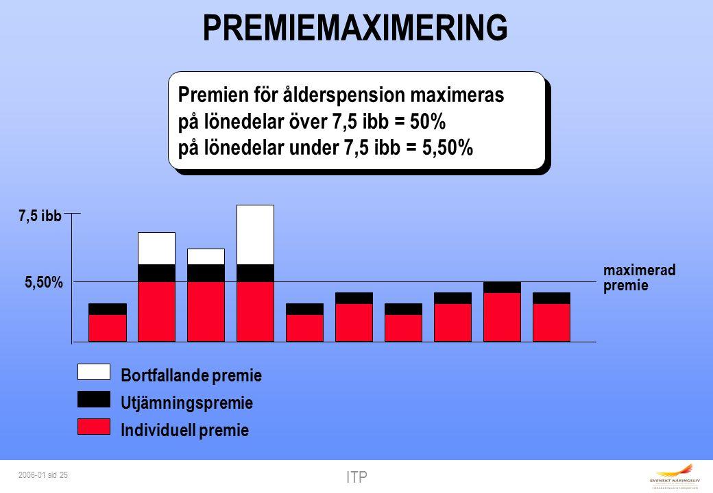 ITP 2006-01 sid 25 PREMIEMAXIMERING Premien för ålderspension maximeras på lönedelar över 7,5 ibb = 50% på lönedelar under 7,5 ibb = 5,50% Premien för ålderspension maximeras på lönedelar över 7,5 ibb = 50% på lönedelar under 7,5 ibb = 5,50% maximerad premie 7,5 ibb 5,50% Utjämningspremie Individuell premie Bortfallande premie