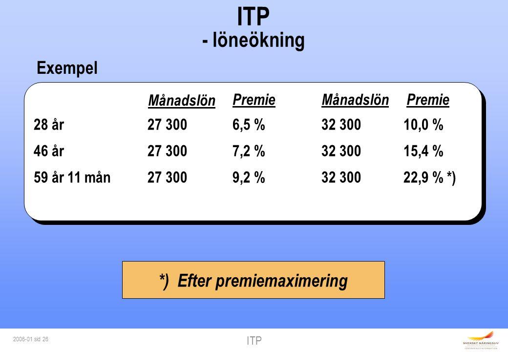 ITP 2006-01 sid 26 ITP - löneökning 28 år27 3006,5 % 32 30010,0 % 46 år27 3007,2 % 32 30015,4 % 59 år 11 mån27 3009,2 % 32 30022,9 % *) 28 år27 3006,5