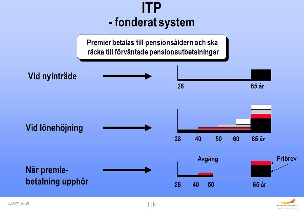 ITP 2006-01 sid 28 ITP - fonderat system Premier betalas till pensionsåldern och ska räcka till förväntade pensionsutbetalningar Premier betalas till