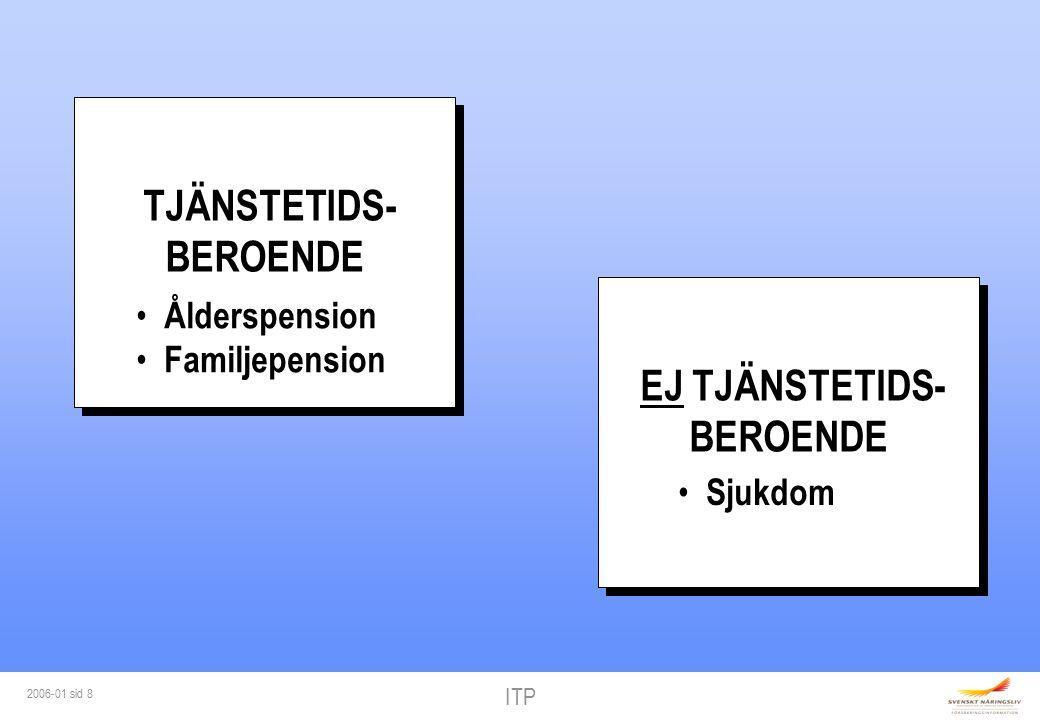 ITP 2006-01 sid 8 TJÄNSTETIDS- BEROENDE TJÄNSTETIDS- BEROENDE Ålderspension Familjepension EJ TJÄNSTETIDS- BEROENDE EJ TJÄNSTETIDS- BEROENDE Sjukdom