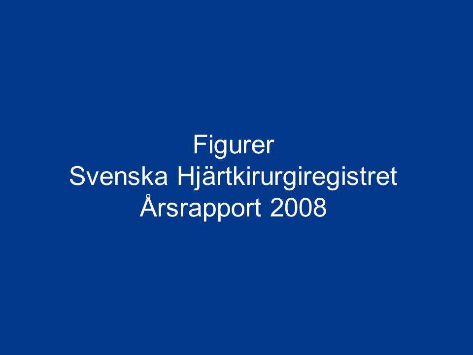 Svenska Hjärtkirurgiregistret Årsrapport 2008 Figurer Svenska Hjärtkirurgiregistret Årsrapport 2008