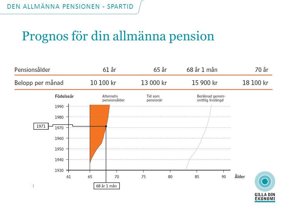 DEN ALLMÄNNA PENSIONEN - SPARTID Prognos för din allmänna pension