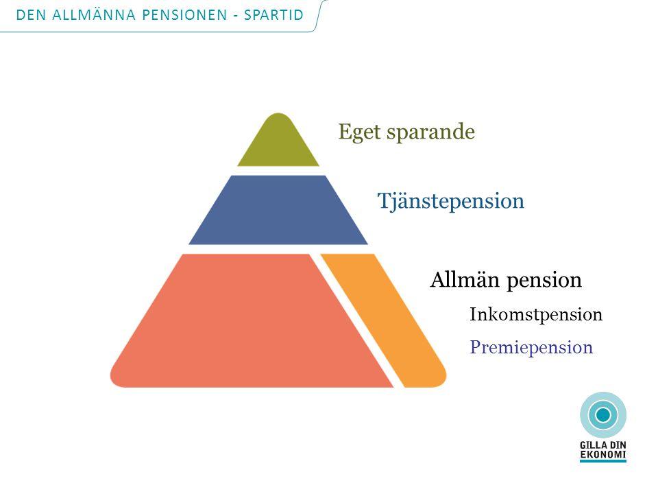 Eget sparande Tjänstepension Allmän pension Inkomstpension Premiepension DEN ALLMÄNNA PENSIONEN - SPARTID