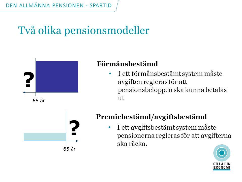 Fördelnings- system Förmåns- baserat Fonderat system ATP Folkpension Inkomstpension Premiepension Avgifts- baserat DEN ALLMÄNNA PENSIONEN - SPARTID