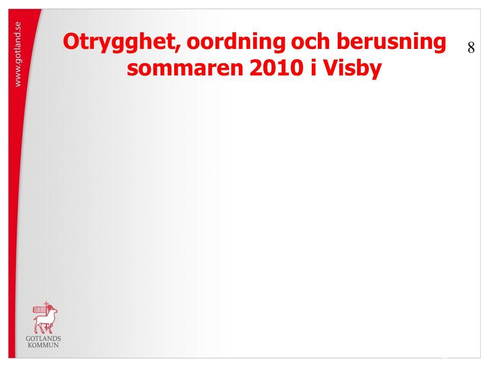 Trygghet, ordning och god stämning sommaren 2011 i Visby 9 9