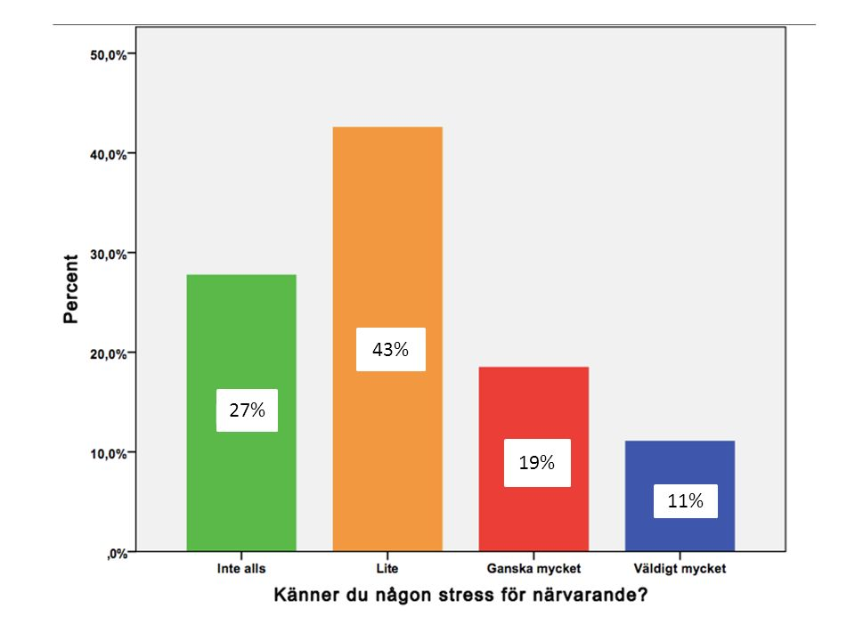 2% 45% 41% 12%