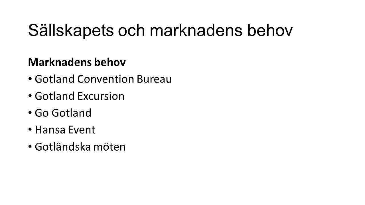 Sällskapets och marknadens behov Marknadens behov Gotland Convention Bureau Gotland Excursion Go Gotland Hansa Event Gotländska möten