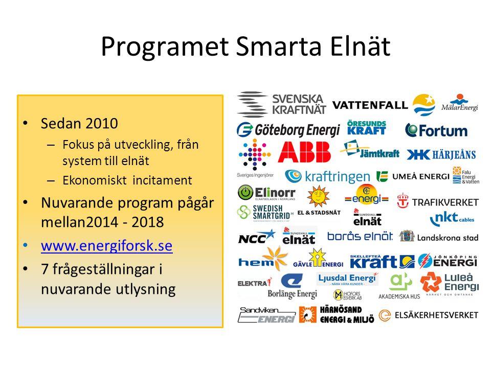 Programet Smarta Elnät Sedan 2010 – Fokus på utveckling, från system till elnät – Ekonomiskt incitament Nuvarande program pågår mellan2014 - 2018 www.