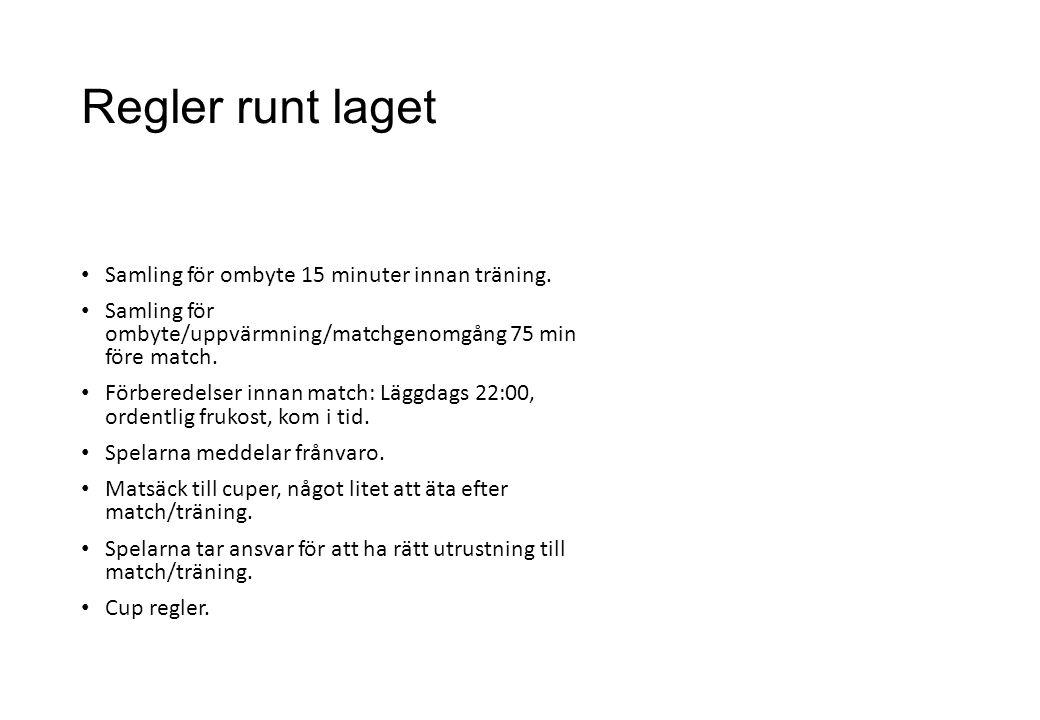 Regler runt laget Samling för ombyte 15 minuter innan träning. Samling för ombyte/uppvärmning/matchgenomgång 75 min före match. Förberedelser innan ma