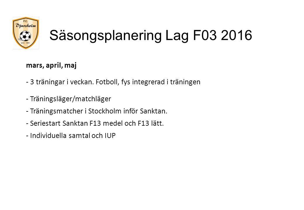 Säsongsplanering Lag F03 2016 mars, april, maj - 3 träningar i veckan. Fotboll, fys integrerad i träningen - Träningsläger/matchläger - Träningsmatche