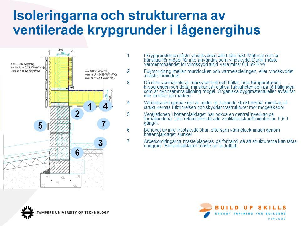 Isoleringarna och strukturerna av ventilerade krypgrunder i lågenergihus 1.I krypgrunderna måste vindskydden alltid tåla fukt.