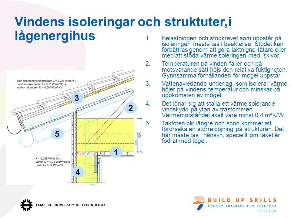 Vindens isoleringar och struktuter,i lågenergihus 1.Belastningen och stödkravet som uppstår på isoleringen måste tas i beaktellse.