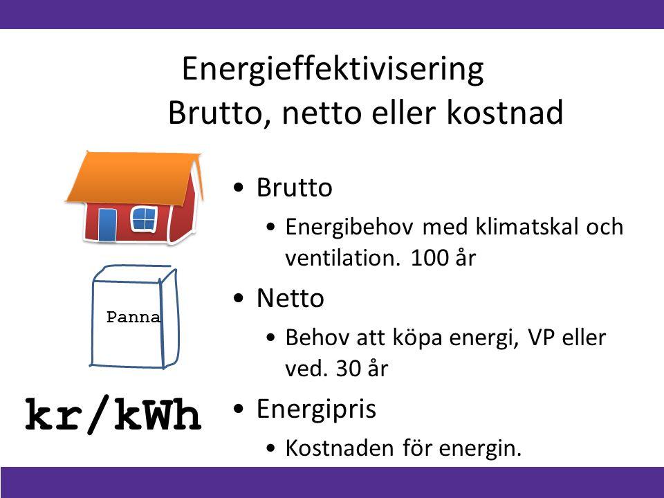 Energieffektivisering Brutto, netto eller kostnad Brutto Energibehov med klimatskal och ventilation.