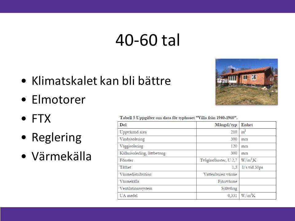 40-60 tal Klimatskalet kan bli bättre Elmotorer FTX Reglering Värmekälla