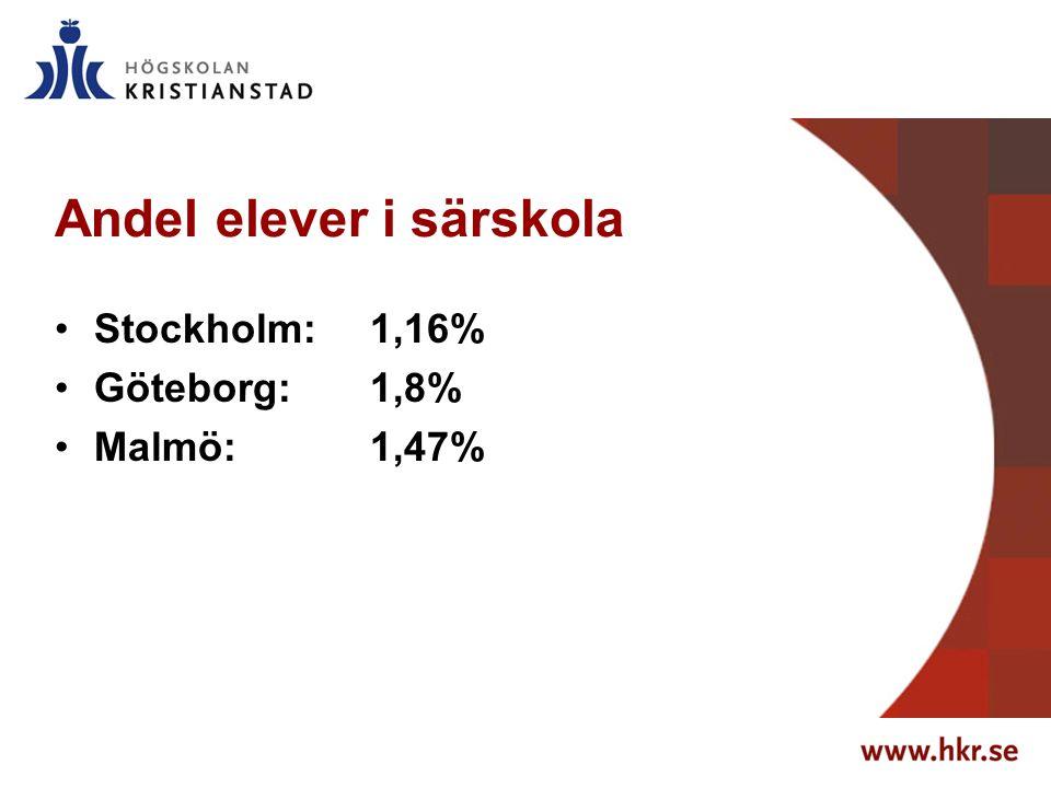 Andel elever i särskola Stockholm: 1,16% Göteborg: 1,8% Malmö: 1,47%