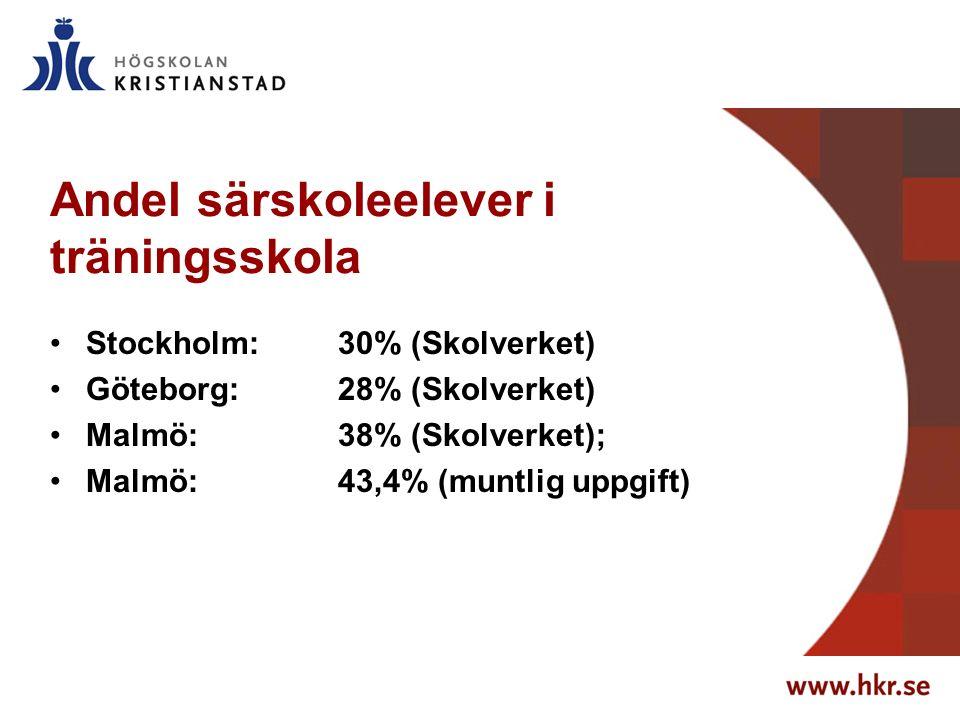 Andel särskoleelever i träningsskola Stockholm: 30% (Skolverket) Göteborg: 28% (Skolverket) Malmö: 38% (Skolverket); Malmö: 43,4% (muntlig uppgift)