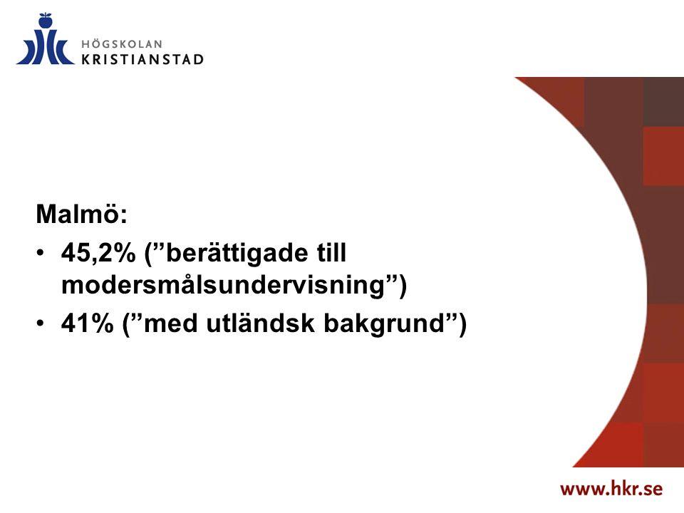 Malmö: 45,2% ( berättigade till modersmålsundervisning ) 41% ( med utländsk bakgrund )