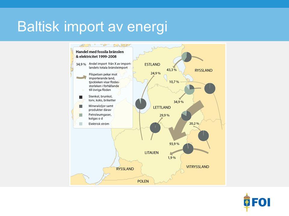 Baltisk import av energi
